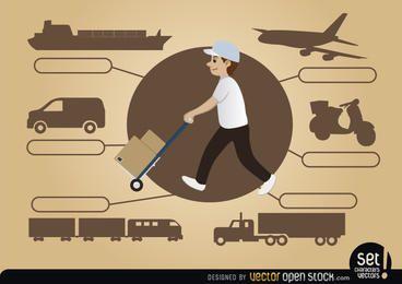 Entregador com meios de transporte