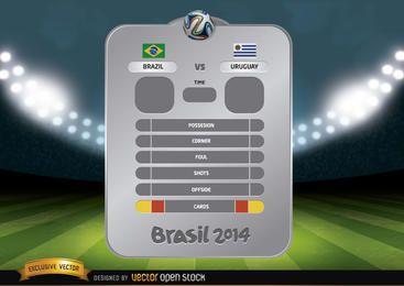 Brasil 2014 panel de fútbol vs