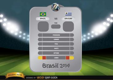 Brasilien 2014 Fußball gegen Panel