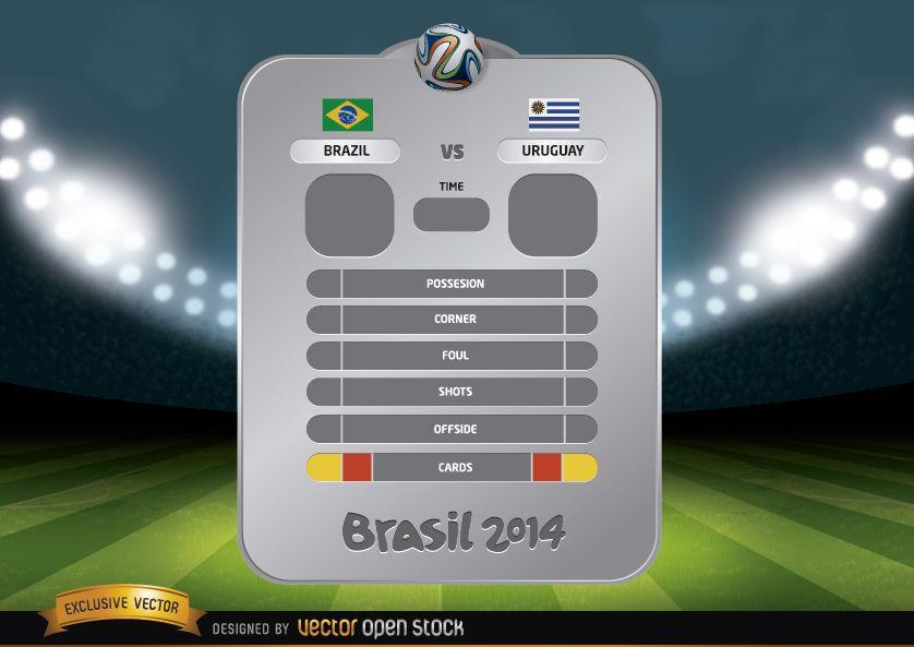 Panel Vs Fútbol Brasil 2014
