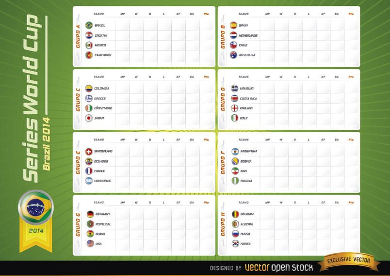 Grupos de equipe fazem parte do Brasil 2014 Worldcup