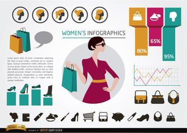 Elementos de infografías de moda femenina.
