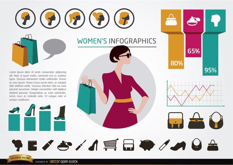 Elementos infográficos de moda femenina.