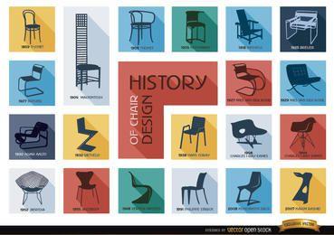 Historia del diseño de la silla.