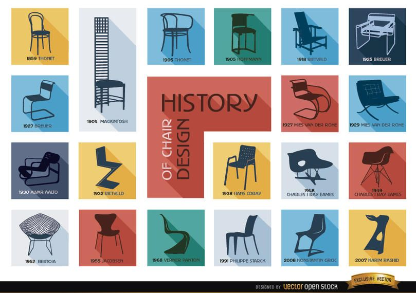 history of chair design vector download