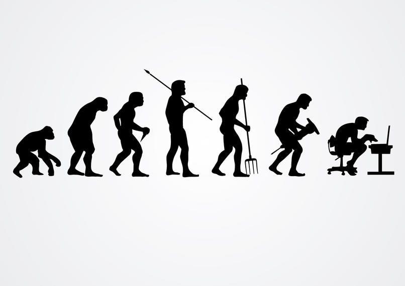 Evolución de las siluetas del trabajo humano.