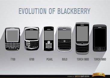 Evolución del teléfono celular Blackberry