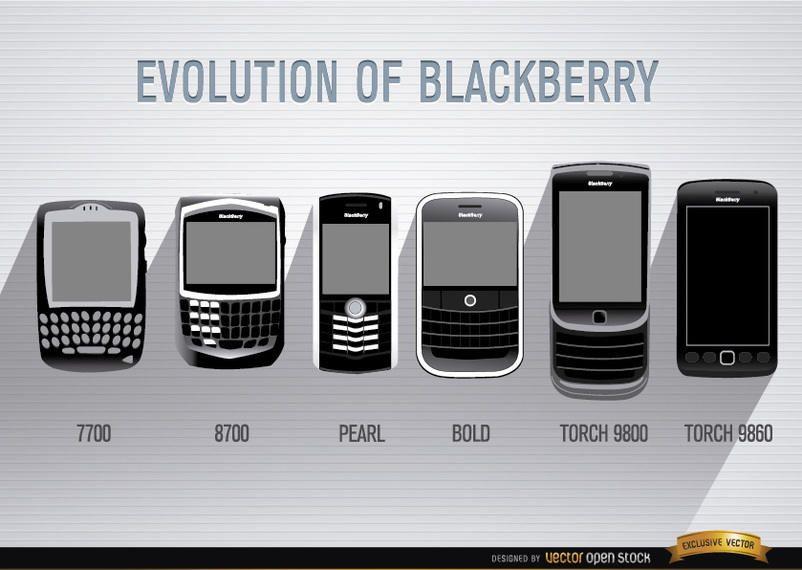 Evoluci n del tel fono celular blackberry descargar vector for Telefono bb