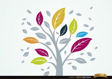 Planta pálida con hojas coloridas.