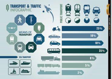 Infográfico de transporte e tráfego