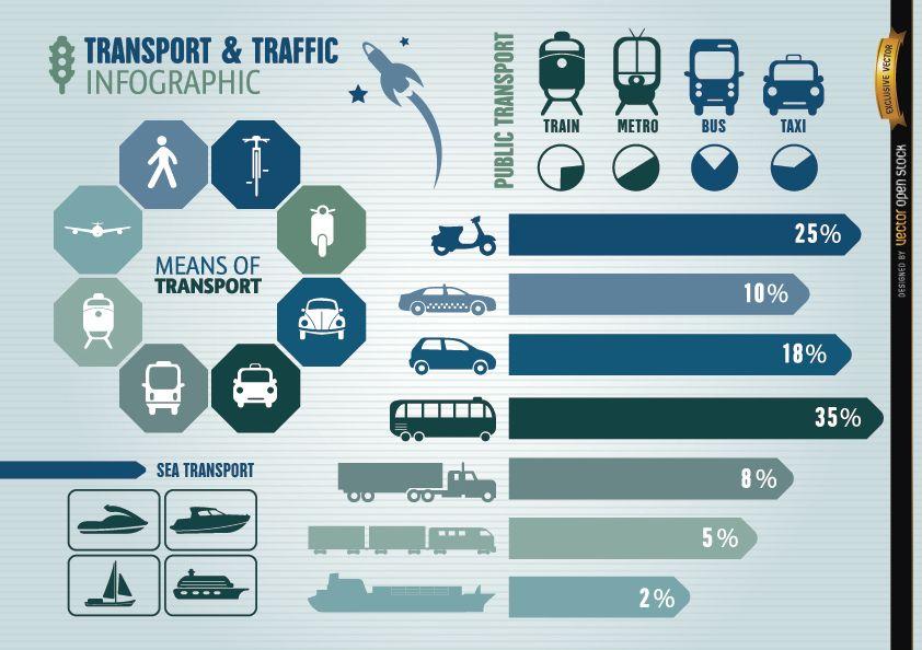Transport & Trafic Infographic