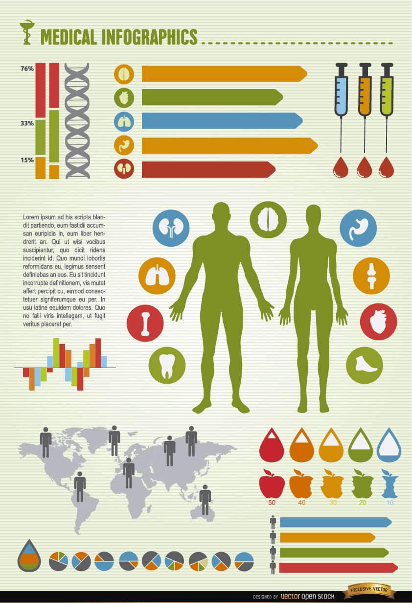 Infografía del mundo de la salud de hombres y mujeres.