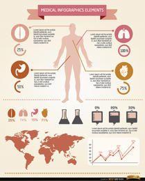 Elementos de infografía médica masculina.