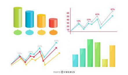 Conjunto de gráficos de estatísticas de criativos