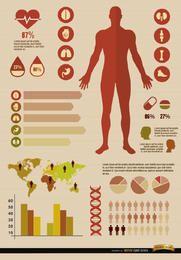 Recursos de infográficos médicos