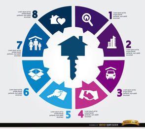 Infografía del proceso de venta inmobiliaria.