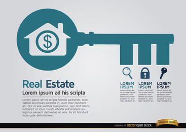 Immobilien-Schlüssel-Infografiken