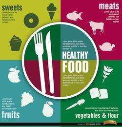 Saludables infografía dieta alimentos