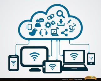Conexões de computador na nuvem da Internet