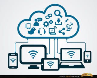 Conexões do computador na nuvem da Internet