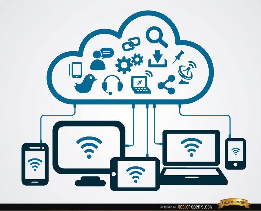Conexiones de computadora en la nube de Internet