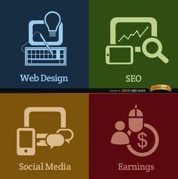 Origens do processo de desenvolvimento web