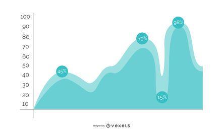 Infografía de ola de negocios con círculos