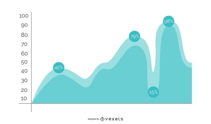 Infográfico de onda de negócios com círculos
