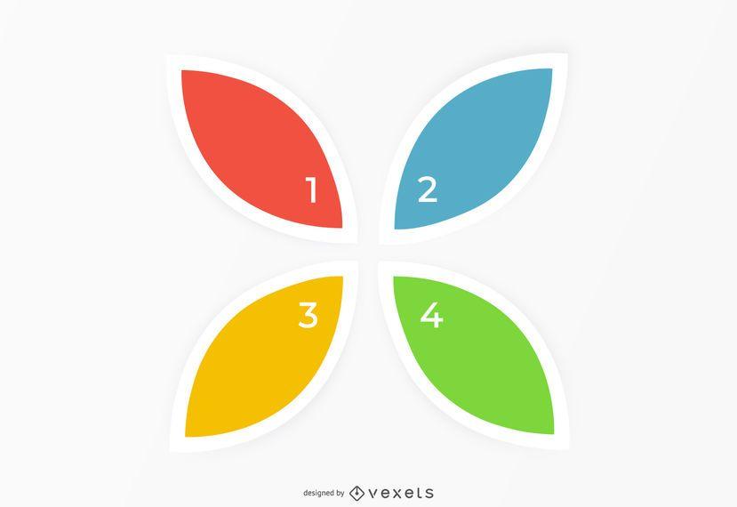Colorido creativo cuatro hojas floral infografía