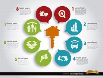 Infografía de bienes raíces venta pasos