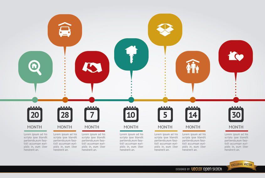 Infografía de bienes raíces venta timeline
