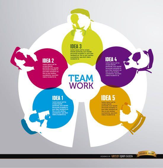 Infografía de mesa redonda de trabajo en equipo.