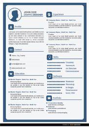 Editierbare Textfelder für Männer