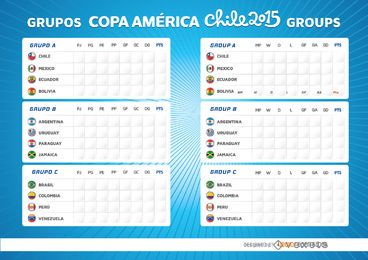 Tablero de grupos Copa América 2015