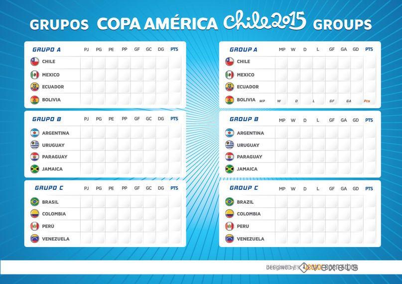 Copa America 2015 groups board
