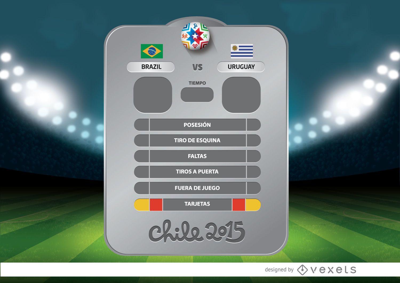 Copa América Brasil Uruguay tablero español
