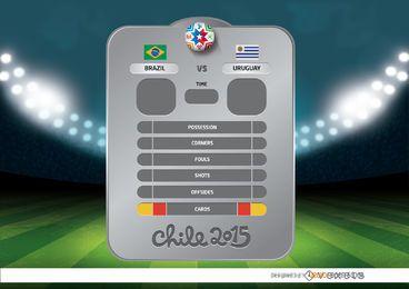 Copa América Brasil Uruguai embarque inglês