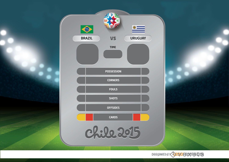 Copa América Brasil Uruguay tablero inglés
