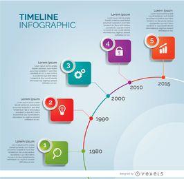 Línea de tiempo círculo infografía