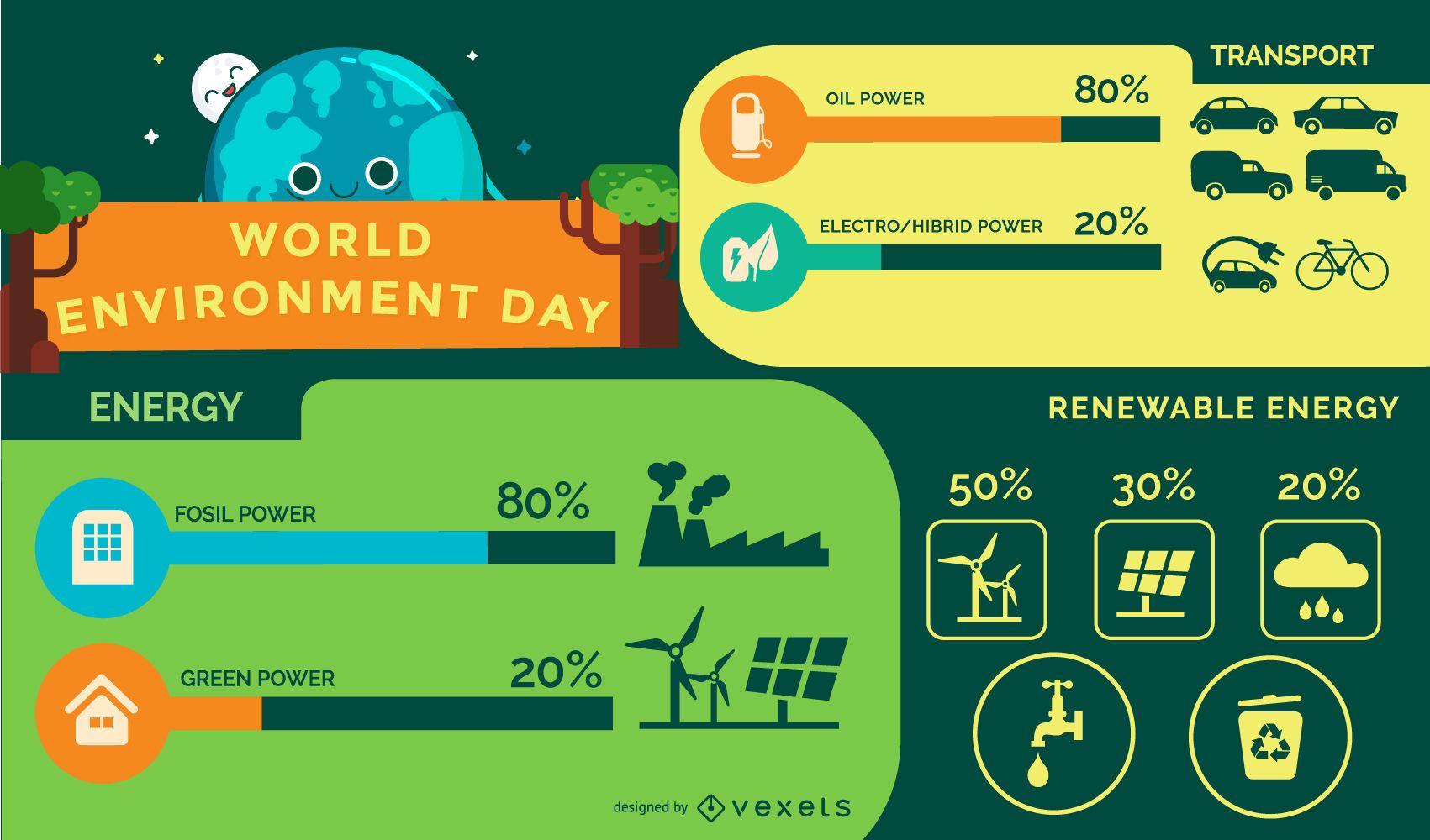 Infografía mínima de ecología del mundo verde