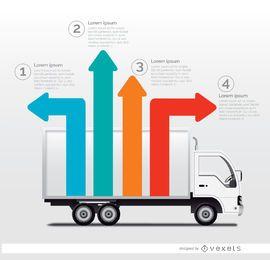 Caminhão de infográfico de serviços de entrega
