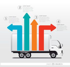 Os serviços de entrega de caminhão infográfico