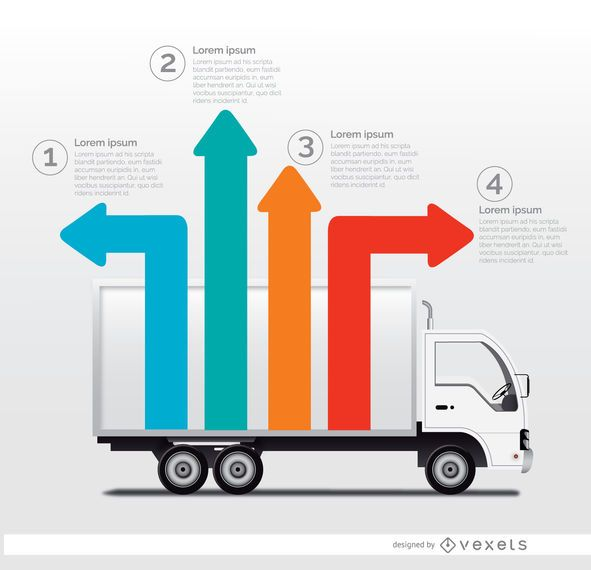 Delivery services infographic truck
