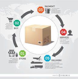 Infografía del proceso de entrega.