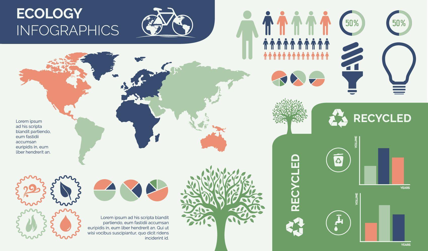 Diseño de infografía de ecología ambiental