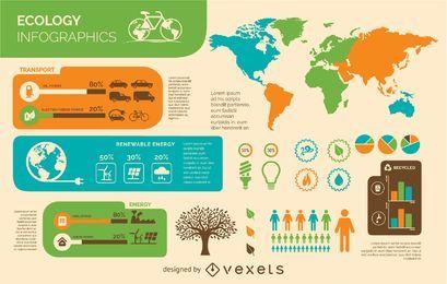 Infográfico de ambiente de ecologia