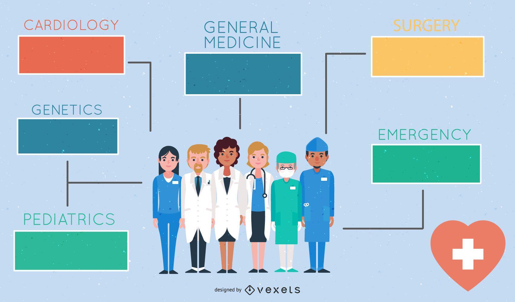 Retro Flat Healthcare Infografik