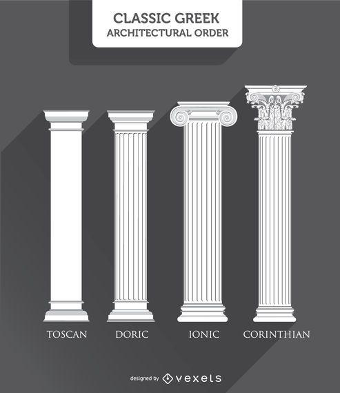 Columnas griegas estilos toscan d rico j nico y for Pilares y columnas