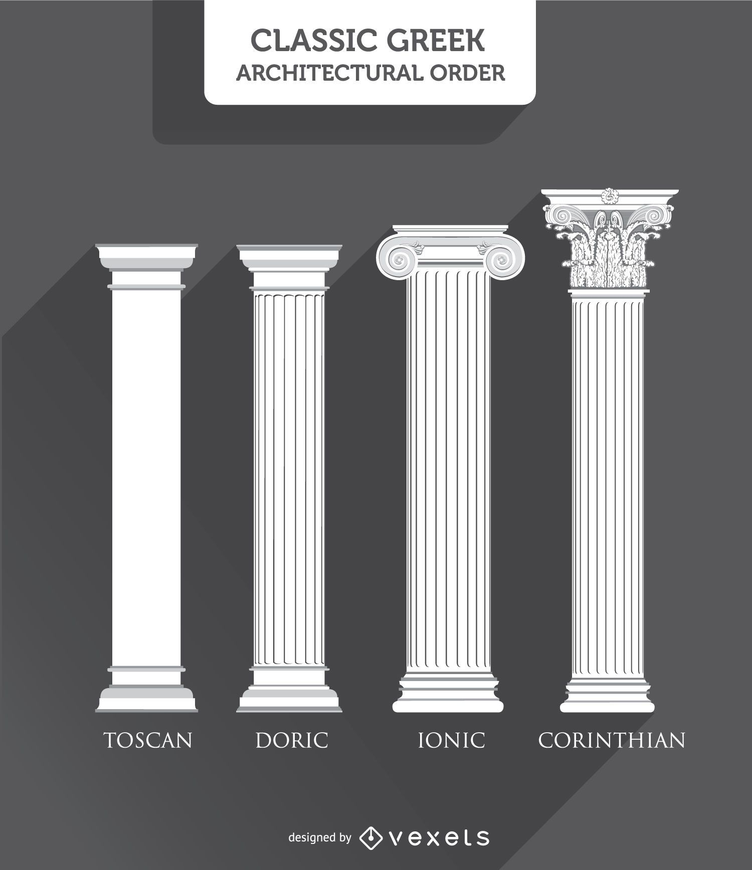 Estilos de columnas griegas: toscano dórico jónico y corintio