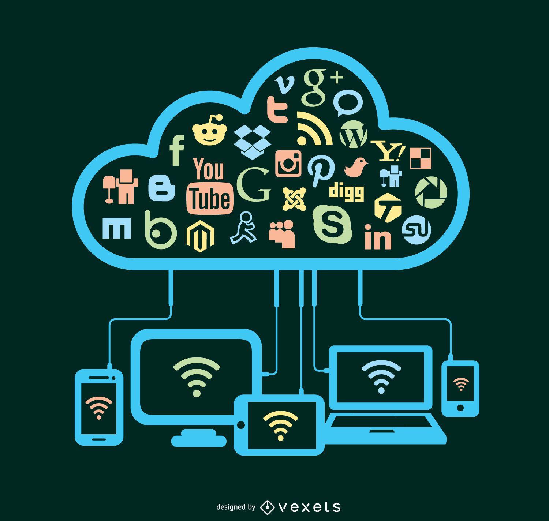 Conceito de nuvem de mídia social
